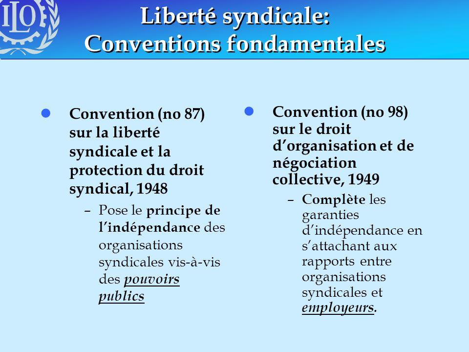 Liberté syndicale: Conventions fondamentales