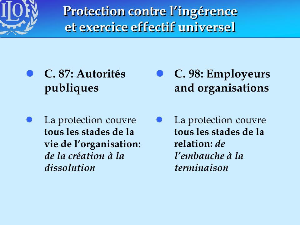 Protection contre l'ingérence et exercice effectif universel