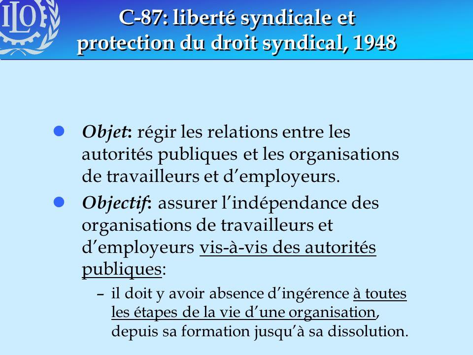 C-87: liberté syndicale et protection du droit syndical, 1948
