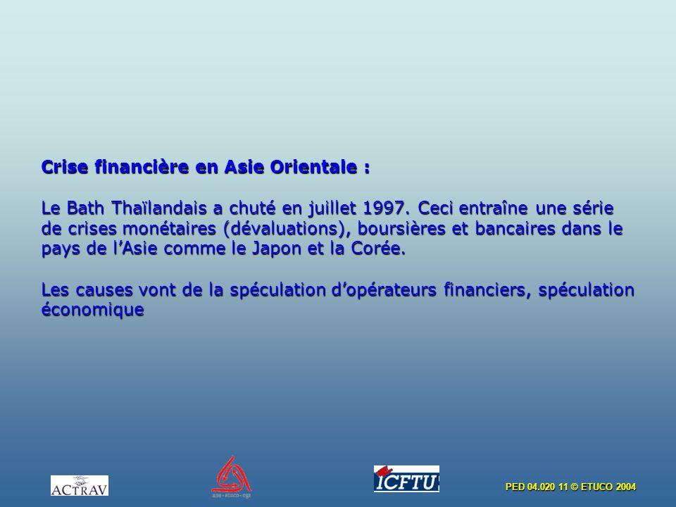 Crise financière en Asie Orientale : Le Bath Thaïlandais a chuté en juillet 1997.