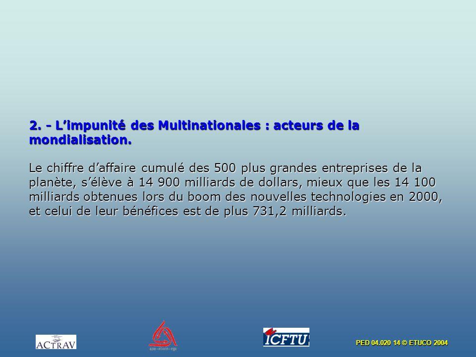2. - L'impunité des Multinationales : acteurs de la mondialisation