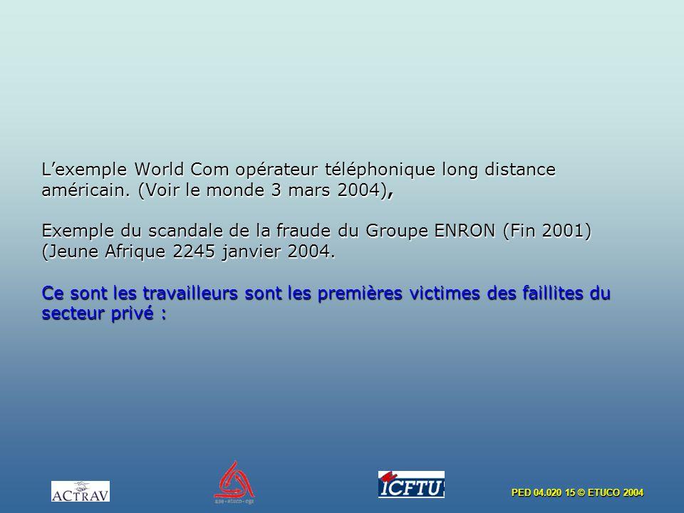 L'exemple World Com opérateur téléphonique long distance américain