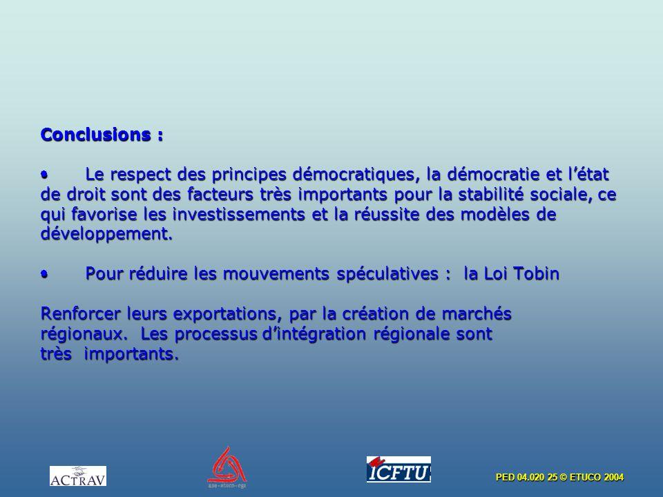 Conclusions : · Le respect des principes démocratiques, la démocratie et l'état de droit sont des facteurs très importants pour la stabilité sociale, ce qui favorise les investissements et la réussite des modèles de développement.