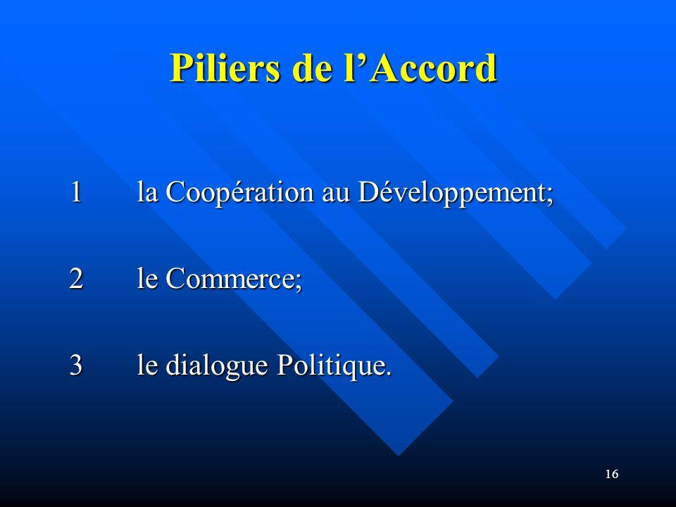 Piliers de l'Accord 1 la Coopération au Développement; 2 le Commerce;