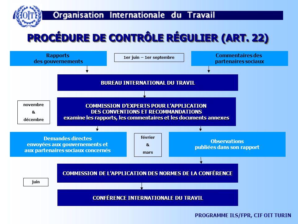 PROCÉDURE DE CONTRÔLE RÉGULIER (ART. 22)