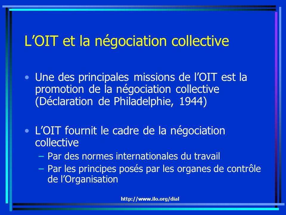 L'OIT et la négociation collective