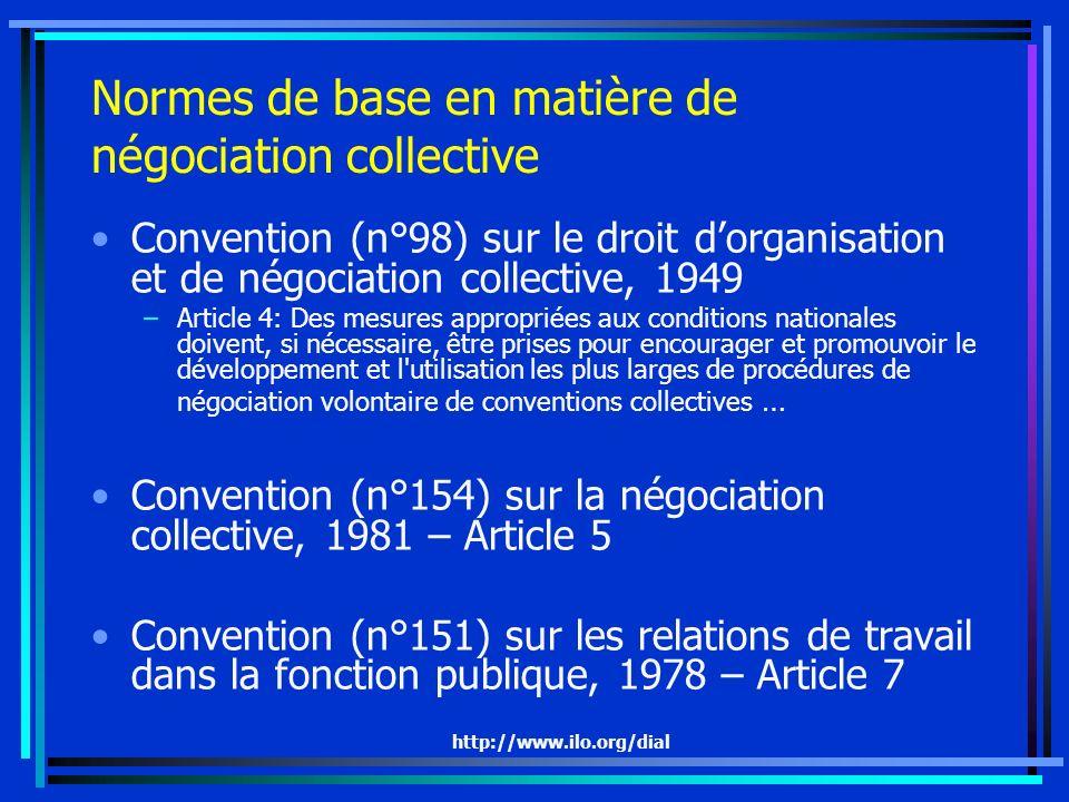 Normes de base en matière de négociation collective