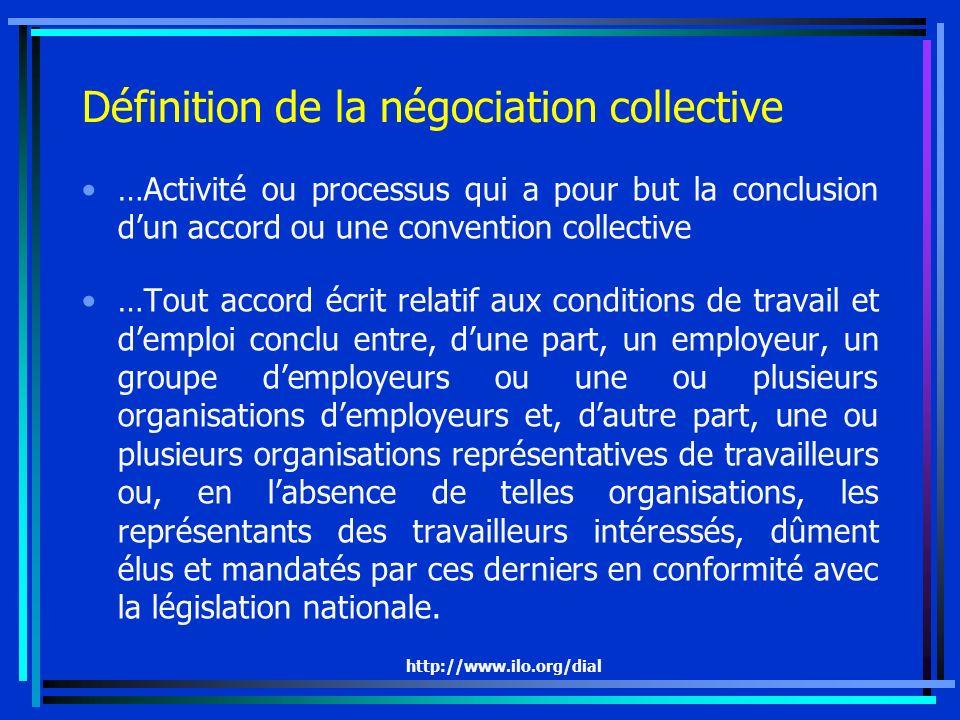 Définition de la négociation collective