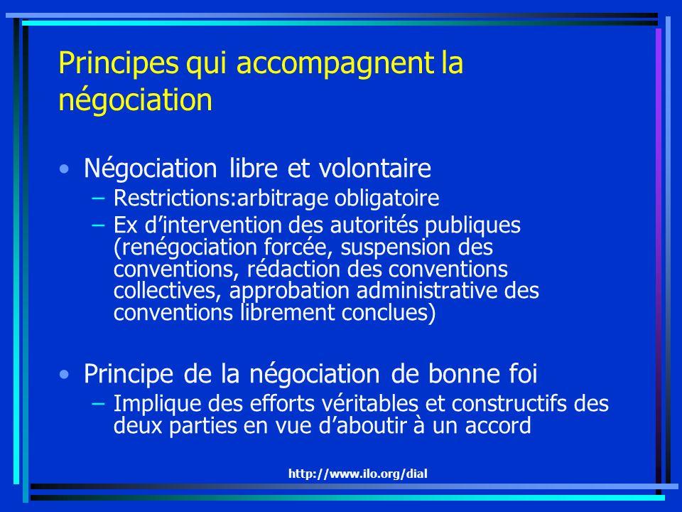 Principes qui accompagnent la négociation