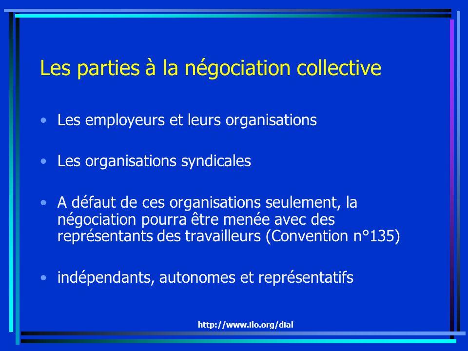 Les parties à la négociation collective