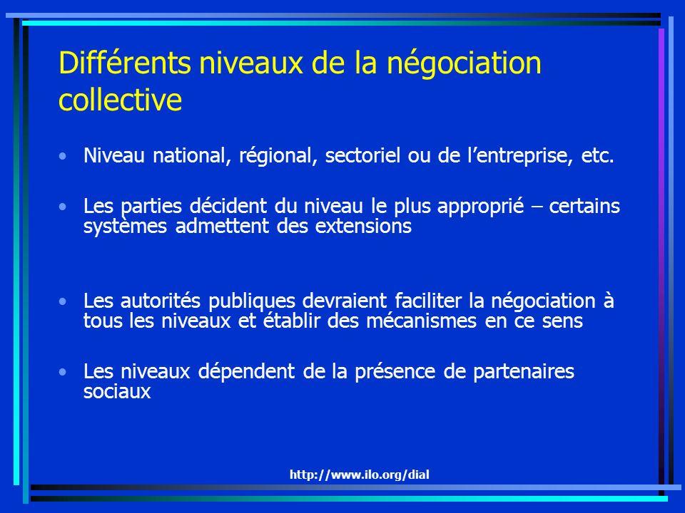 Différents niveaux de la négociation collective
