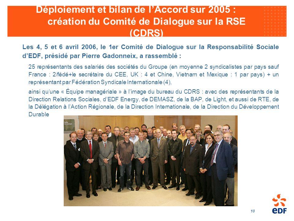 Déploiement et bilan de l'Accord sur 2005 : création du Comité de Dialogue sur la RSE (CDRS)