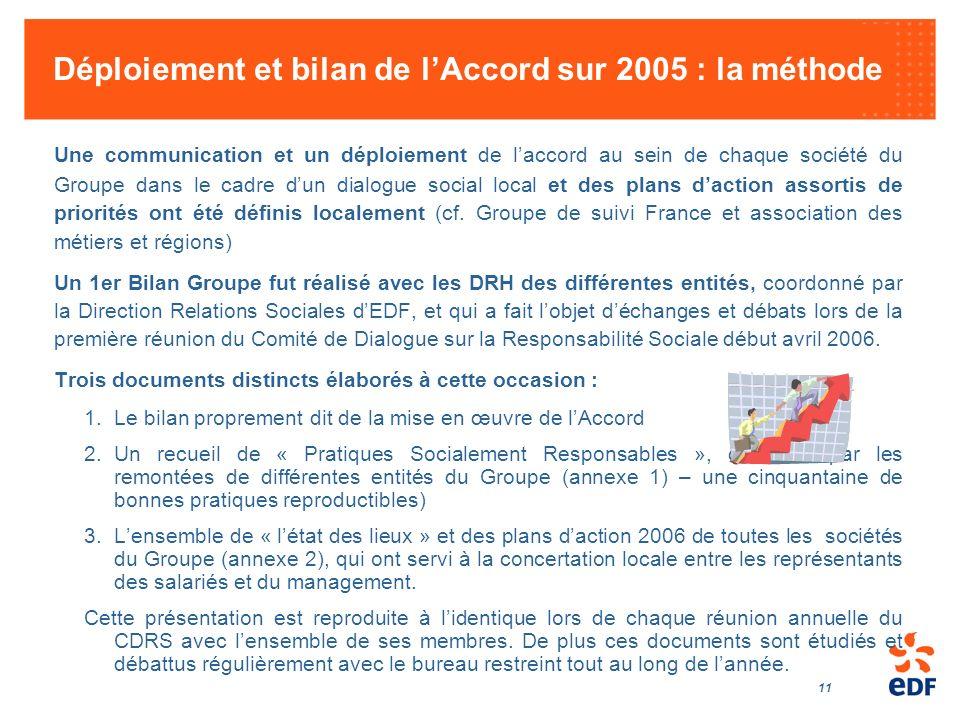 Déploiement et bilan de l'Accord sur 2005 : la méthode