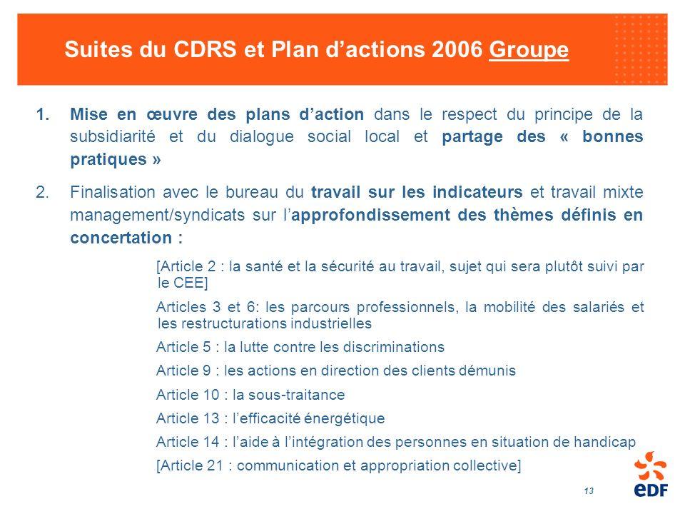 Suites du CDRS et Plan d'actions 2006 Groupe