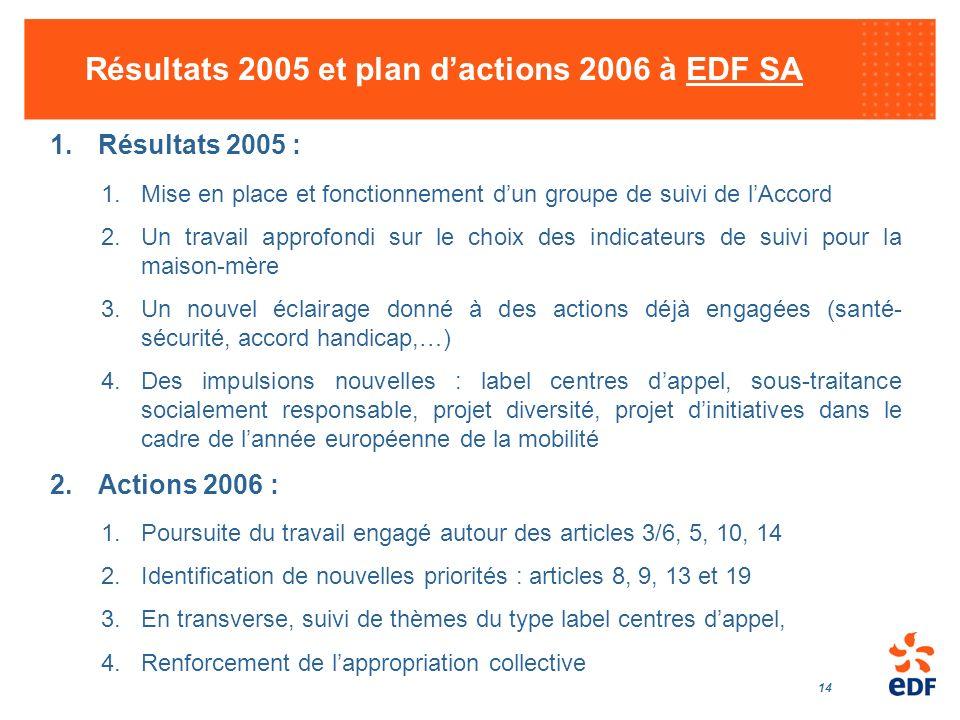 Résultats 2005 et plan d'actions 2006 à EDF SA
