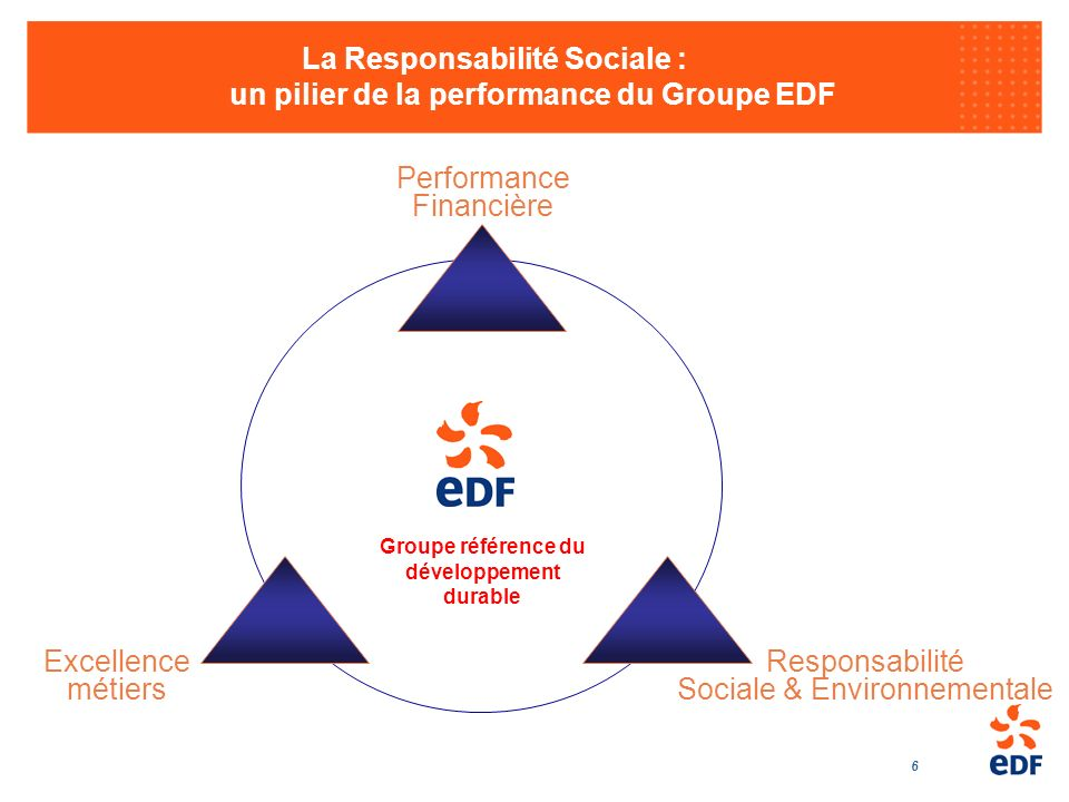 La Responsabilité Sociale : un pilier de la performance du Groupe EDF