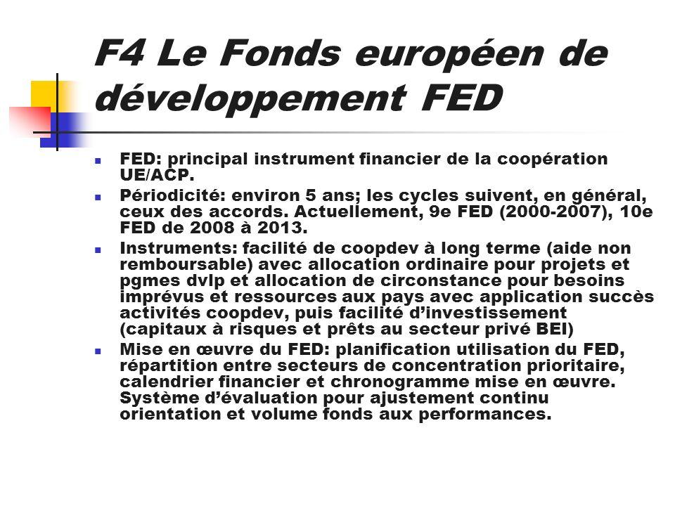 F4 Le Fonds européen de développement FED