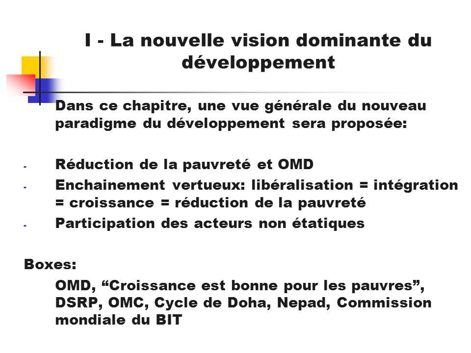 I - La nouvelle vision dominante du développement