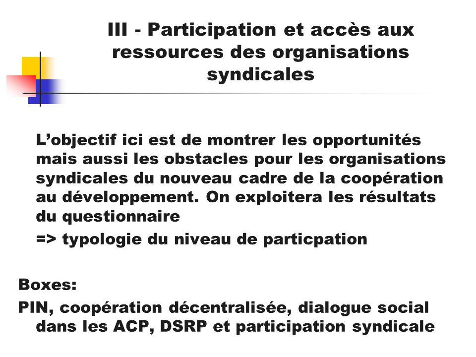 III - Participation et accès aux ressources des organisations syndicales