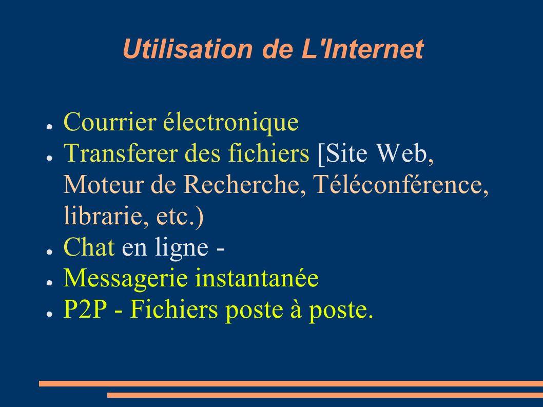Utilisation de L Internet