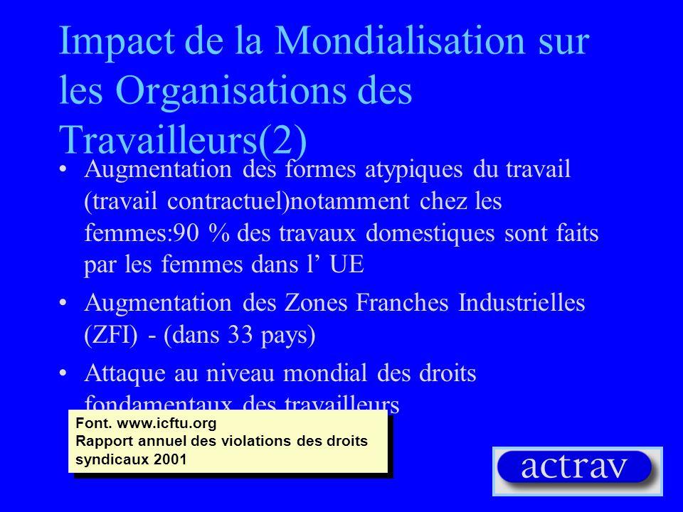 Impact de la Mondialisation sur les Organisations des Travailleurs(2)