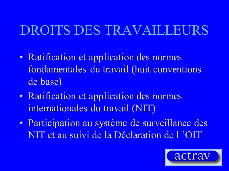 DROITS DES TRAVAILLEURS