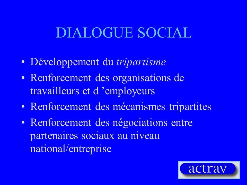 DIALOGUE SOCIAL Développement du tripartisme