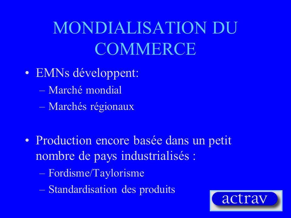 MONDIALISATION DU COMMERCE