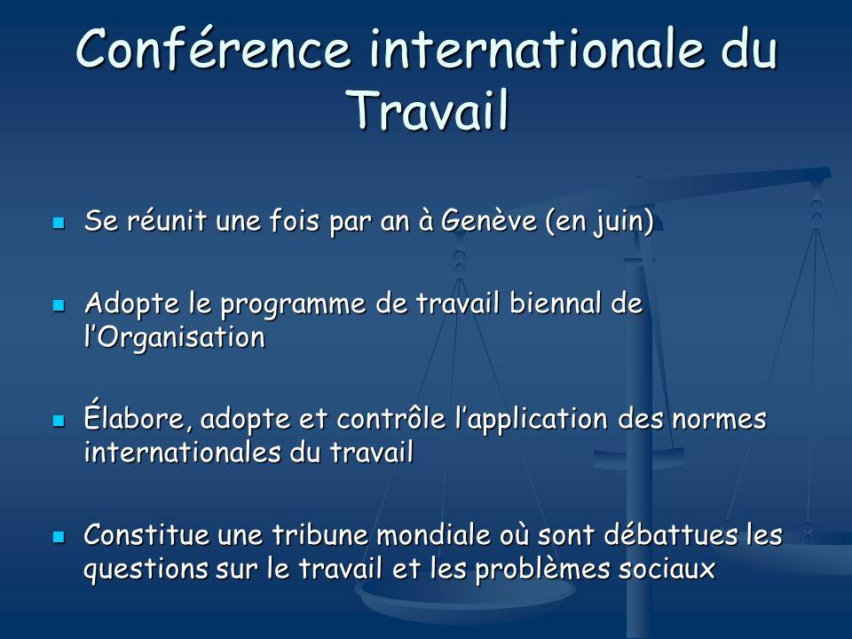 Conférence internationale du Travail