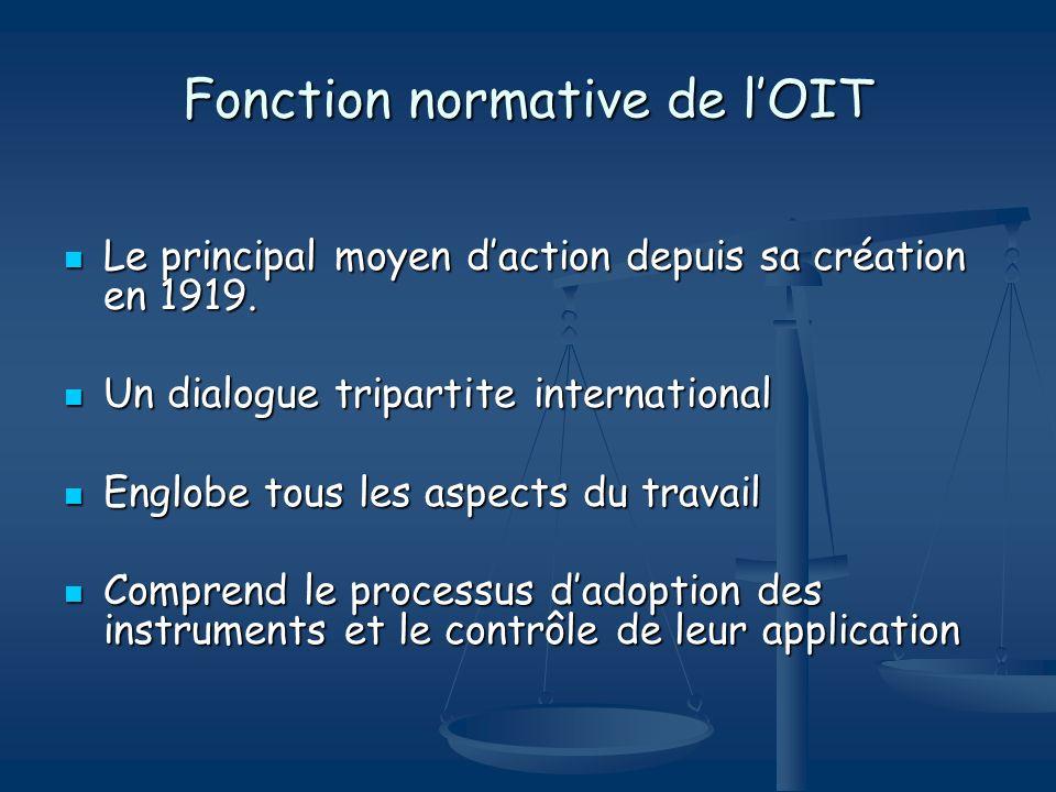 Fonction normative de l'OIT