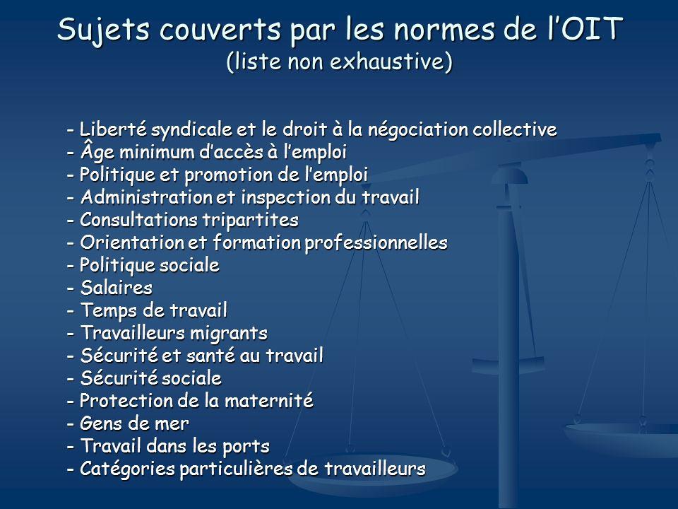 Sujets couverts par les normes de l'OIT (liste non exhaustive)