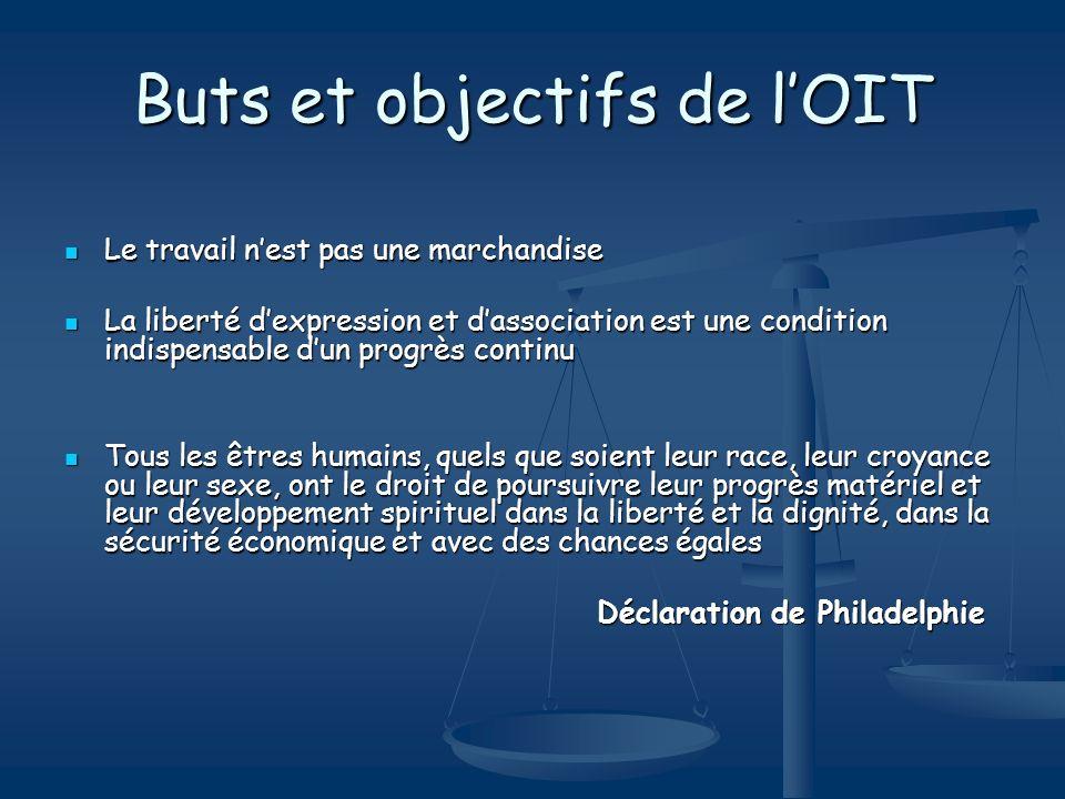 Buts et objectifs de l'OIT