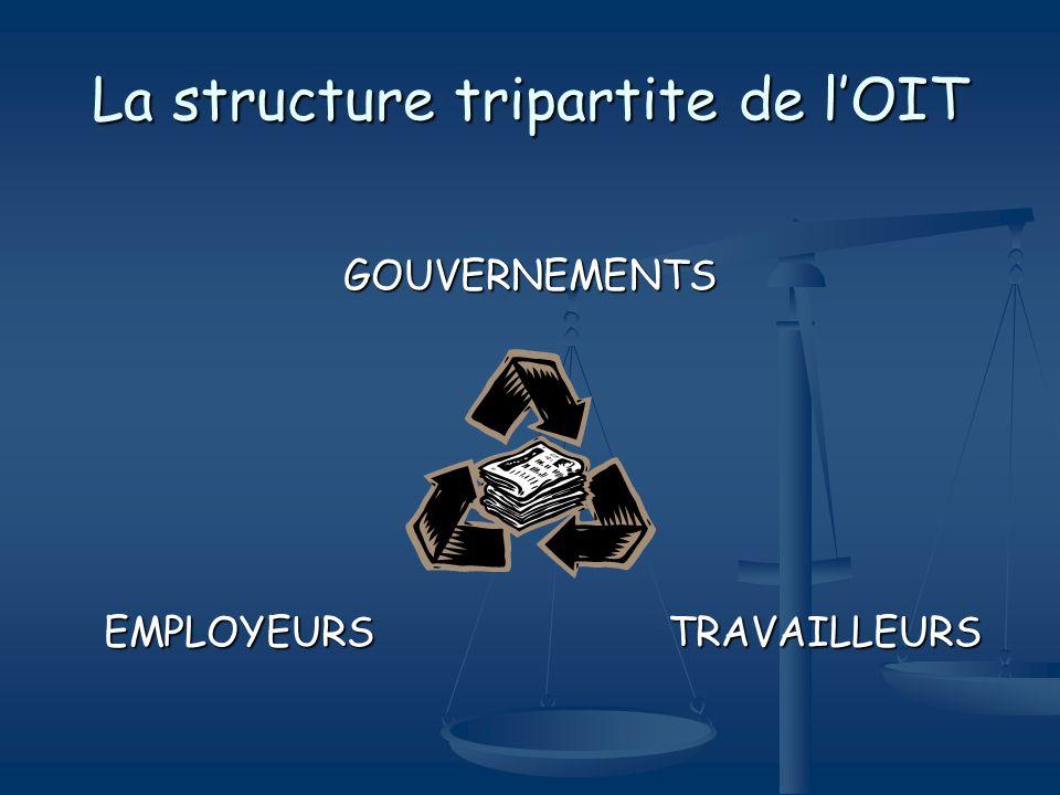 La structure tripartite de l'OIT