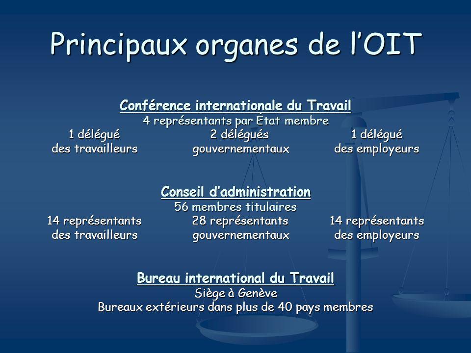 Principaux organes de l'OIT