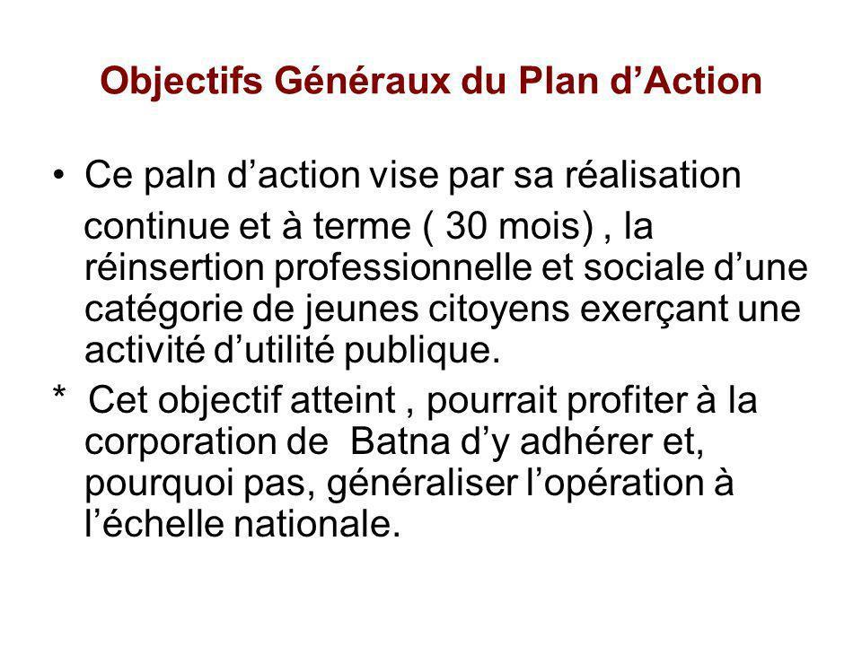 Objectifs Généraux du Plan d'Action