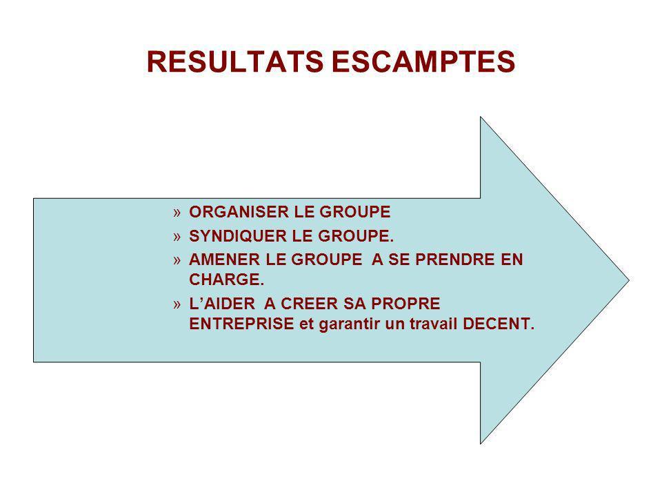 RESULTATS ESCAMPTES ORGANISER LE GROUPE SYNDIQUER LE GROUPE.