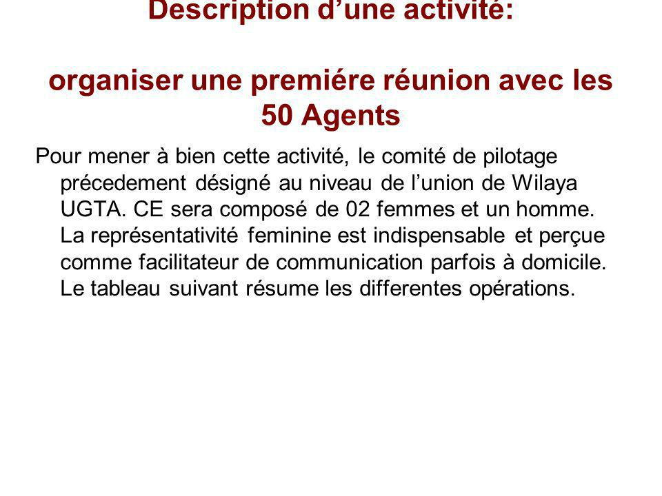Description d'une activité: organiser une premiére réunion avec les 50 Agents