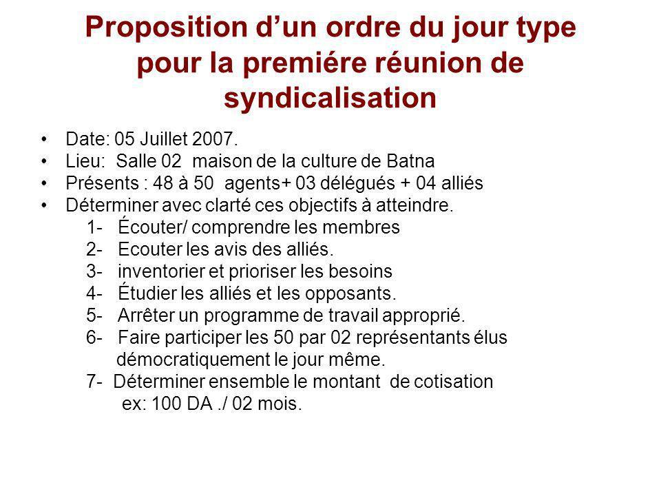 Proposition d'un ordre du jour type pour la premiére réunion de syndicalisation