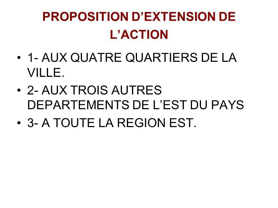 PROPOSITION D'EXTENSION DE L'ACTION