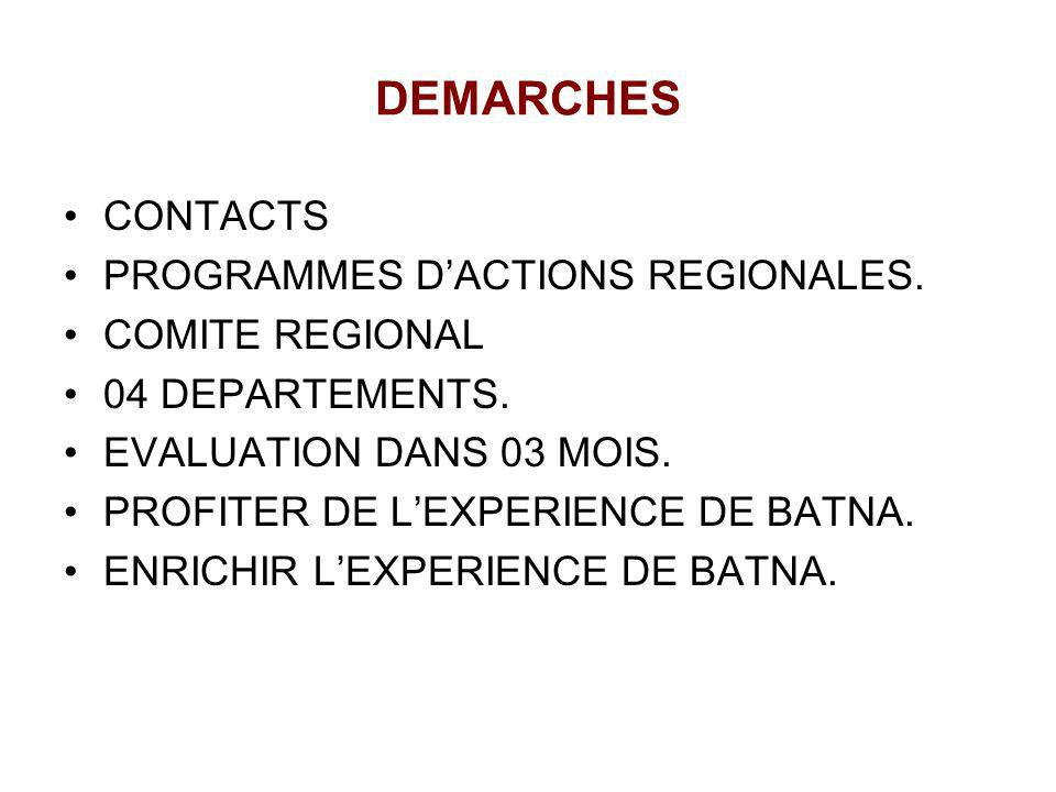 DEMARCHES CONTACTS PROGRAMMES D'ACTIONS REGIONALES. COMITE REGIONAL