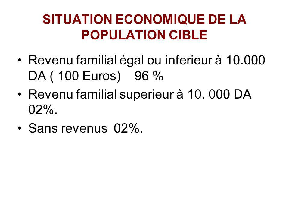 SITUATION ECONOMIQUE DE LA POPULATION CIBLE