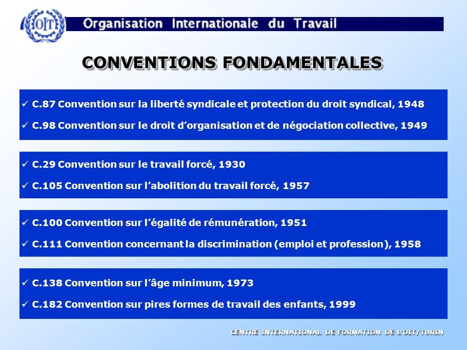 CONVENTIONS FONDAMENTALES