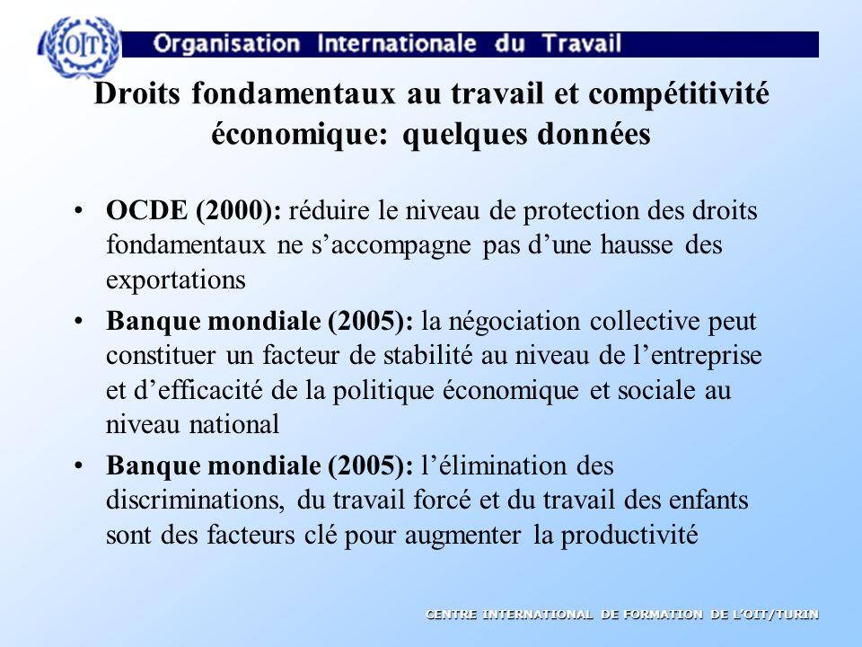 Droits fondamentaux au travail et compétitivité économique: quelques données