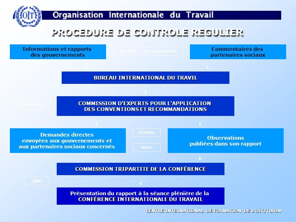 PROCEDURE DE CONTROLE REGULIER