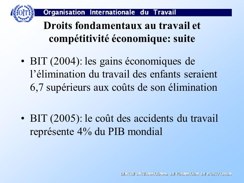 Droits fondamentaux au travail et compétitivité économique: suite