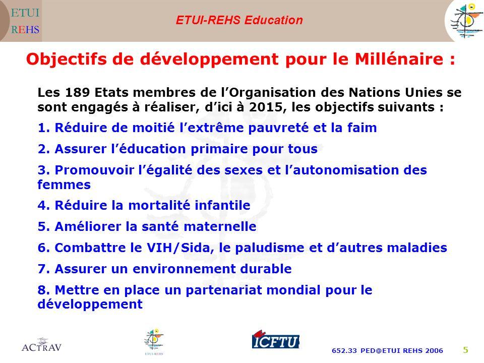 Objectifs de développement pour le Millénaire :