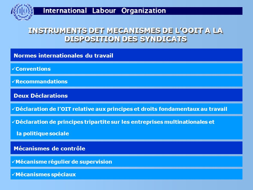 INSTRUMENTS DET MECANISMES DE L'OOIT A LA DISPOSITION DES SYNDICATS