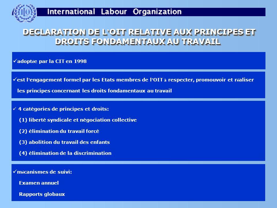 DECLARATION DE L'OIT RELATIVE AUX PRINCIPES ET DROITS FONDAMENTAUX AU TRAVAIL