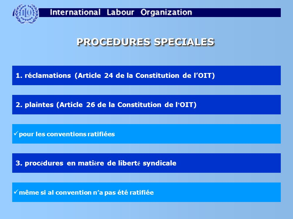 PROCEDURES SPECIALES 1. réclamations (Article 24 de la Constitution de l'OIT) 2. plaintes (Article 26 de la Constitution de l'OIT)