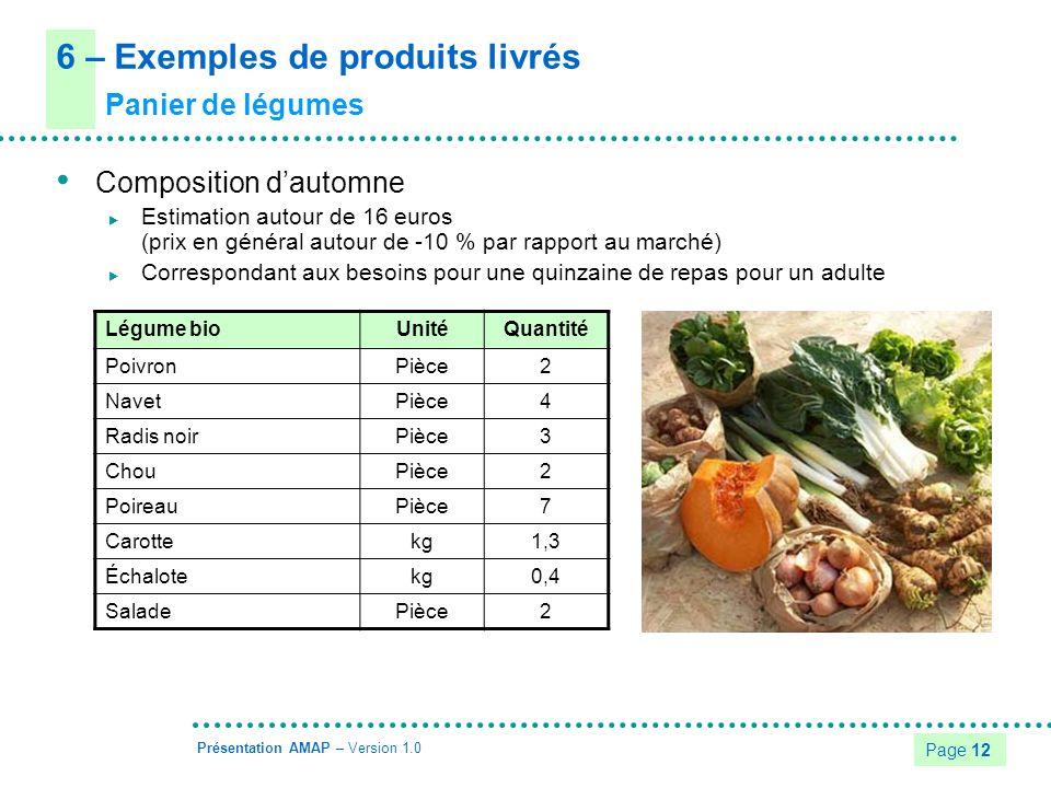 6 – Exemples de produits livrés